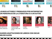 Infografía: libros mandan Oscar