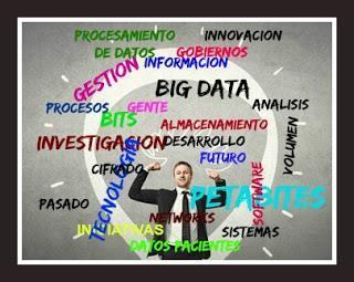 BIG DATA, ENSAYOS CLINICOS Y SEGURIDAD