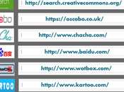 Descubre buscadores alternativos Google