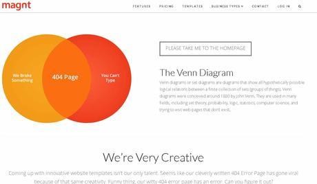 Magnt página 404 personalizada