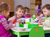 Relación entre emociones, control cognitivo hábitos alimentarios niños