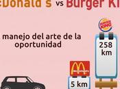 ¿Cómo responder agresión publicitaria? McDonald´s Burger King