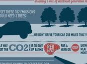 Impacto ambiental #Laptop #Tecnología #Ambiente