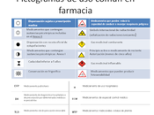 Medicamentos, Pictogramas Adherencia