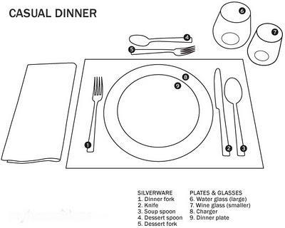 poner la mesa en nochebuena