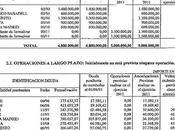 Pleno Ayuntamiento. 23/12/10 (II). extraño caso deuda menguante