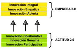 innovacion_tipos.png