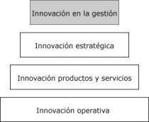 innovacion_gestion.jpg