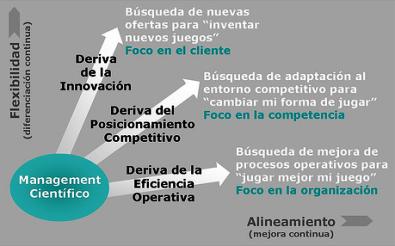 derivas management.png