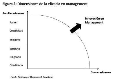 eficacia_management1.jpg