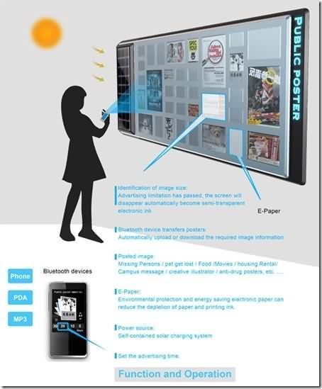 Cartel publicitario solar respetuoso con el medio ambiente