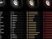 pilotos eligen neumáticos para China 2016