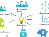 Formas Para Conseguir Dinero Empresa