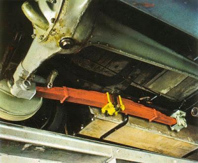 Los elásticos en las viejas suspensiones
