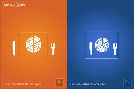 Illustrator vs Photoshop [M.A.Kather]
