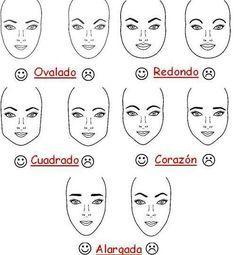 forma de las cejas segun el rostro