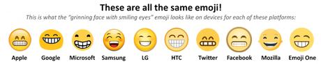 Mismo emoji visto en diferentes plataformas