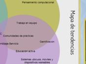 Mapa tendencias innovación educativa.