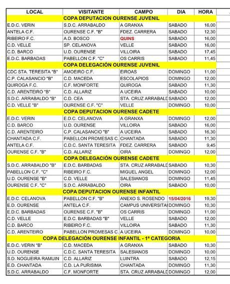 Horarios del fútbol ourensano, 16 y 17 de Abril 2016