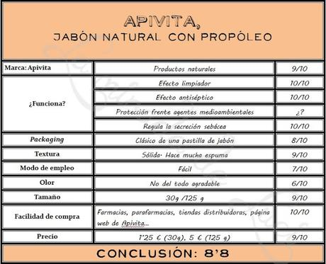 APIVITA, jabón natural con propóleo