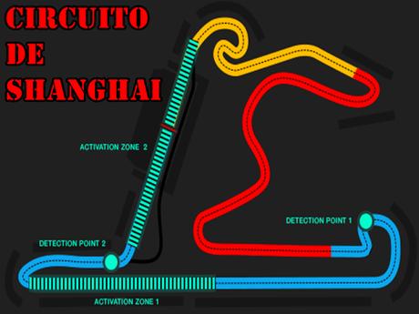 Previo del GP de China 2016 - Análisis y Horarios
