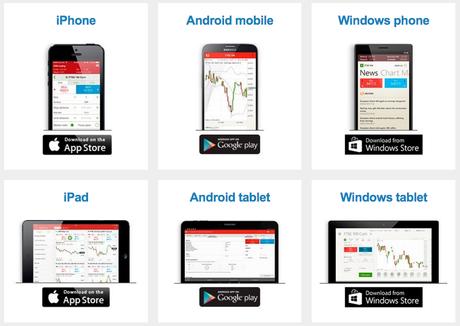 Best forex ipad application