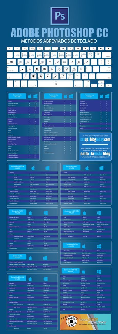 descargar_pdf_photoshop_metodos_abreviados_de_teclado_en_español_by_saltaalavista_blog