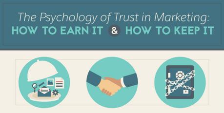 La psicología de la confianza en el marketing: Aprende a ganarla y mantenerla