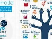 Jornada sobre papel sector privado ante Objetivos Desarrollo Sostenible