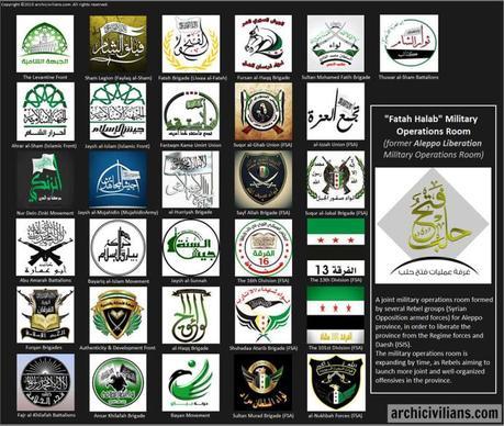 Grupos rebeldes