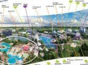 Futuroscope, parque futuro