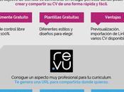 Crear curriculum herramientas online (Infografía)