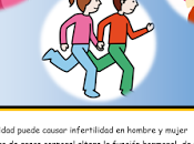 Obesidad infertilidad