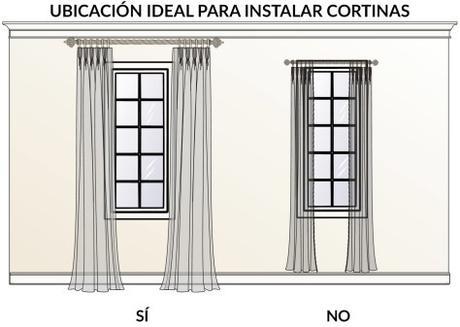 cortinas para ventanas curvas with cortinas ventanas