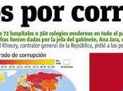 Política Corrupción Perú: Trabajo Productivo Fuerza Laboral Estado