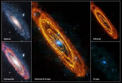 Principio y Fin en la galaxia de Andrómeda