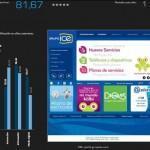 Sitios web del Gobierno Digital fueron evaluados