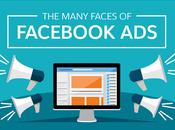 Aprende crear anuncios exitosos Facebook