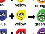 colores primarios inglés