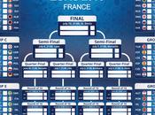 gratis todos partidos Euro 2016 Francia