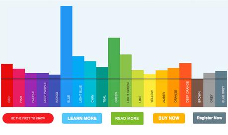 Para sacar el máximo provecho a los botones CTA en tu email marketing utiliza estos colores