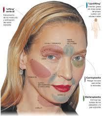 Dismorfobia (TDC): ¿sientes que tu cuerpo está lleno de imperfecciones?.