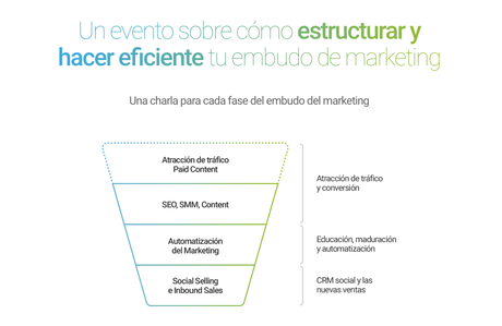 Inbound Marketing Made In, el mayor evento de Inbound Marketing en español #IMMI16