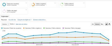 Google-analytics-para-principantes-16