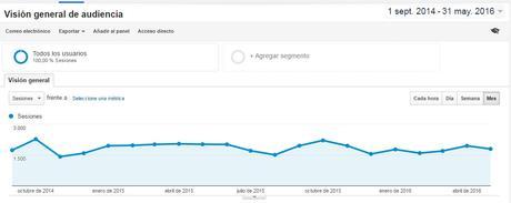 Google-analytics-para-principantes-11