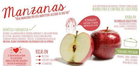 Frutas de temporada, disfruta en Junio de la Manzana