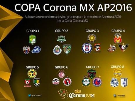 Estos son los Grupos para la Copa MX del Apertura 2016