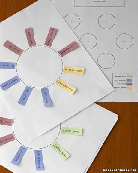 Preparar el protocolo de los invitados en el convite - Foto: www.marthastewartweddings.com