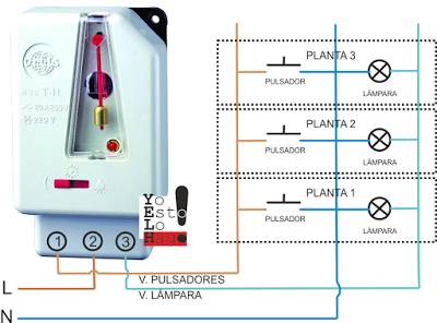 esquema reloj automático de escalera péndulo 3 hilos