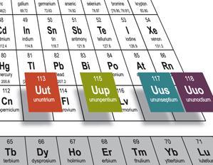 Cuatro nuevos elementos (fuente: http://iupac.org)